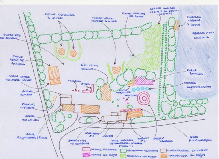 Oasis Vendée Ptite Utopie EcoLieu